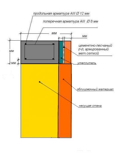 Схема утепления армопояса
