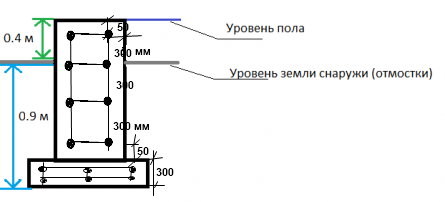 Схема армирования фундамента 1,3 м
