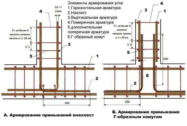 Полистиролбетонные блоки в Москве - производство, цены ...