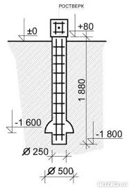 Схема армирования сваи ТИСЭ