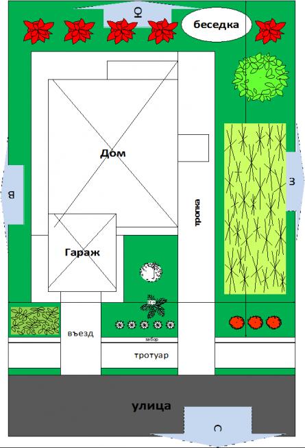 План-схема застройки земельного участка