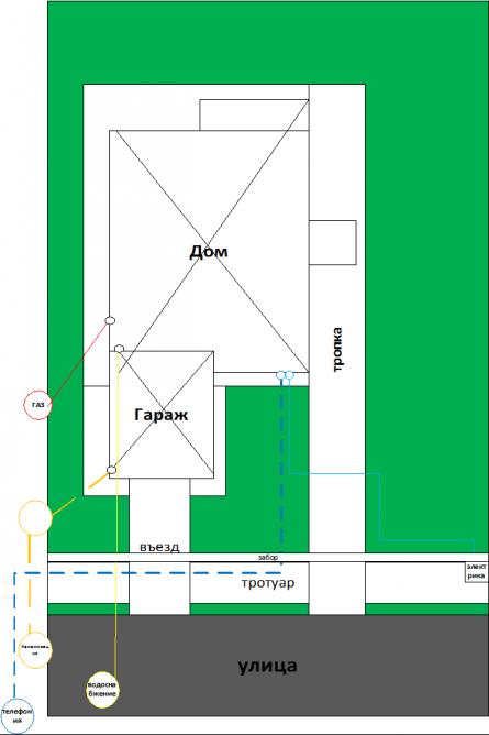 Расположение магистралей и точек подключения инженерных сетей.