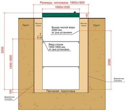 Схема установки аэротенка