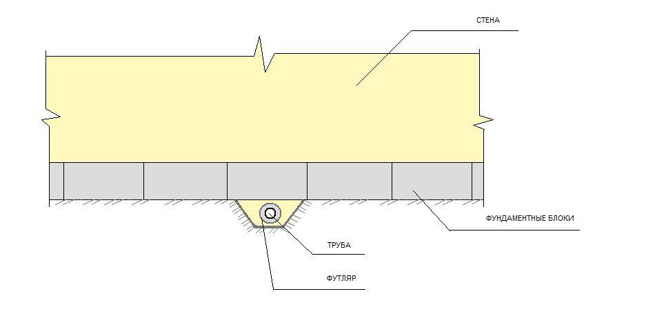 схема коммутатора ваз 2108 76 3734