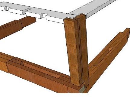 соединение стойки и верхней обвязки