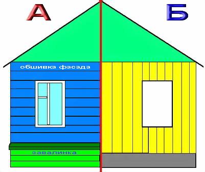 Подготовка дома к ремонту