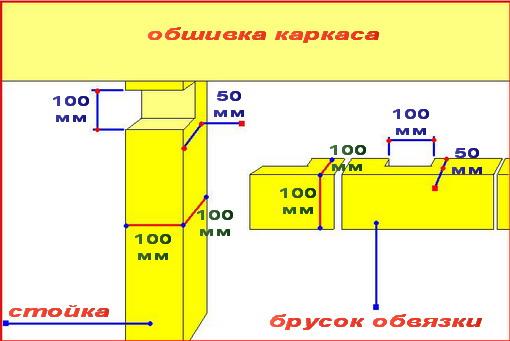 Схема крепления обвязки из бруса , Бесплатная база картинок