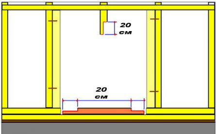 Установка центральной стойки каркаса