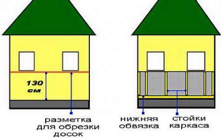 Замена обшивки каркасного дома