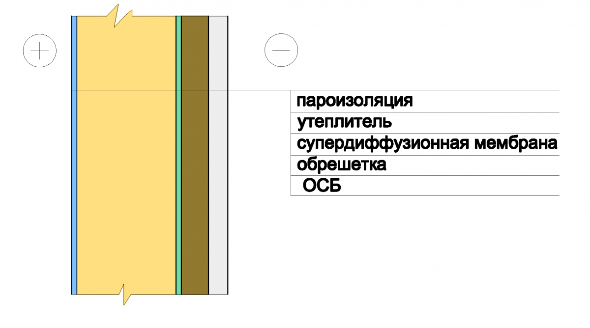 схема узлов угол стены деревянного каркаса дома