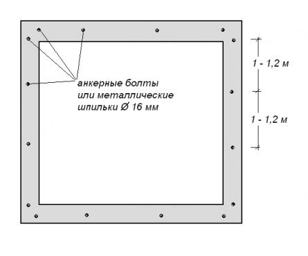 схема расположения шпилек