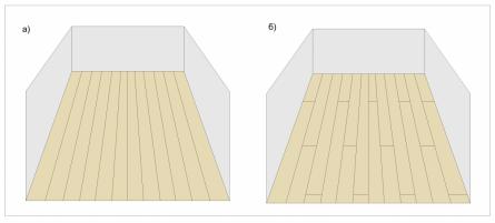 Варианты укладки доски пола: а) со смещением; б) без смещения.