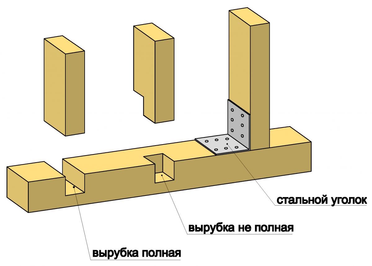 узлы соединений бруса схема