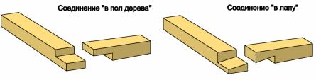 Схема соединения брусьев методом выборки на углах.