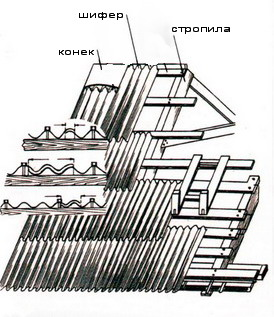 http://files.builderclub.com/uploads/articles/karkasny-dom-svoimi-rukami-stroitelstvo-karkasa-v-karkasnom-dome/kartinka-2.jpg