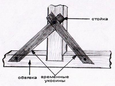 http://files.builderclub.com/uploads/articles/karkasny-dom-svoimi-rukami-stroitelstvo-karkasa-v-karkasnom-dome/stoyki-karkasa.jpg