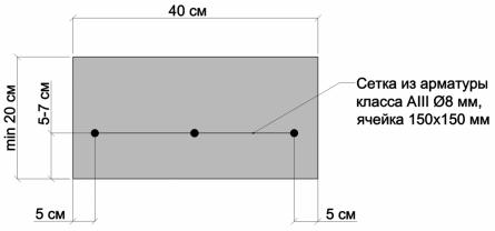Рисунок. Схема армирования фундамента под опорные столбы.