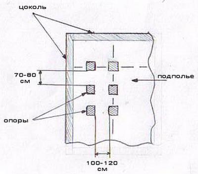 http://files.builderclub.com/uploads/articles/karkasny-dom-svoimi-rukami-ustroystvo-pola-v-karkasnom-dome/kartinka.jpg