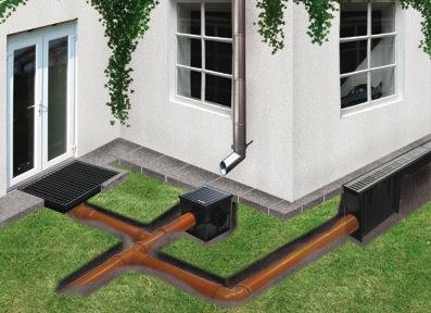 Отвод воды лотками и трапами с решетками.