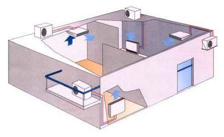 схема -напольно-потолочные кондиционеры в доме