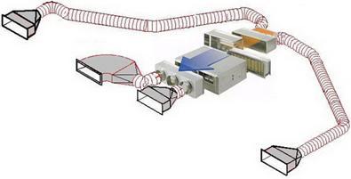установка канальных кондиционеров