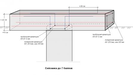 Схема связывания арматуры сваи и ростверка.