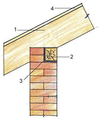 Конструкция карнизного узла: 1 - стропильная нога; 2 - мауэрлат; 3 - влагоизоляция; 4 - обрешетка; 5.
