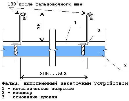 Схема фальц-панели.  Еще кровельные материалы: металлочерепица...