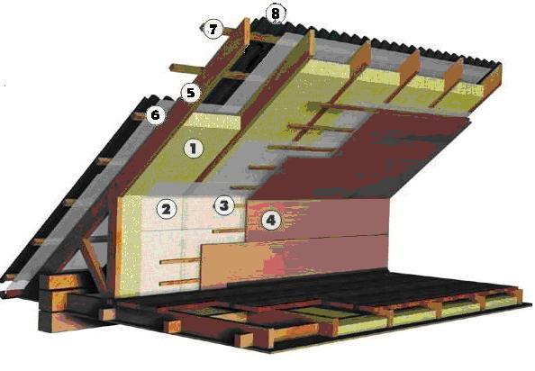 Крыши таганрог ремонт дома