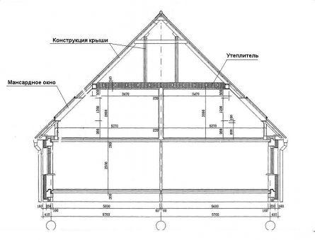 Мансардная крыша придает дому архитектурную выразительность.  Высота такой крыши от перекрытия до конька обычно...