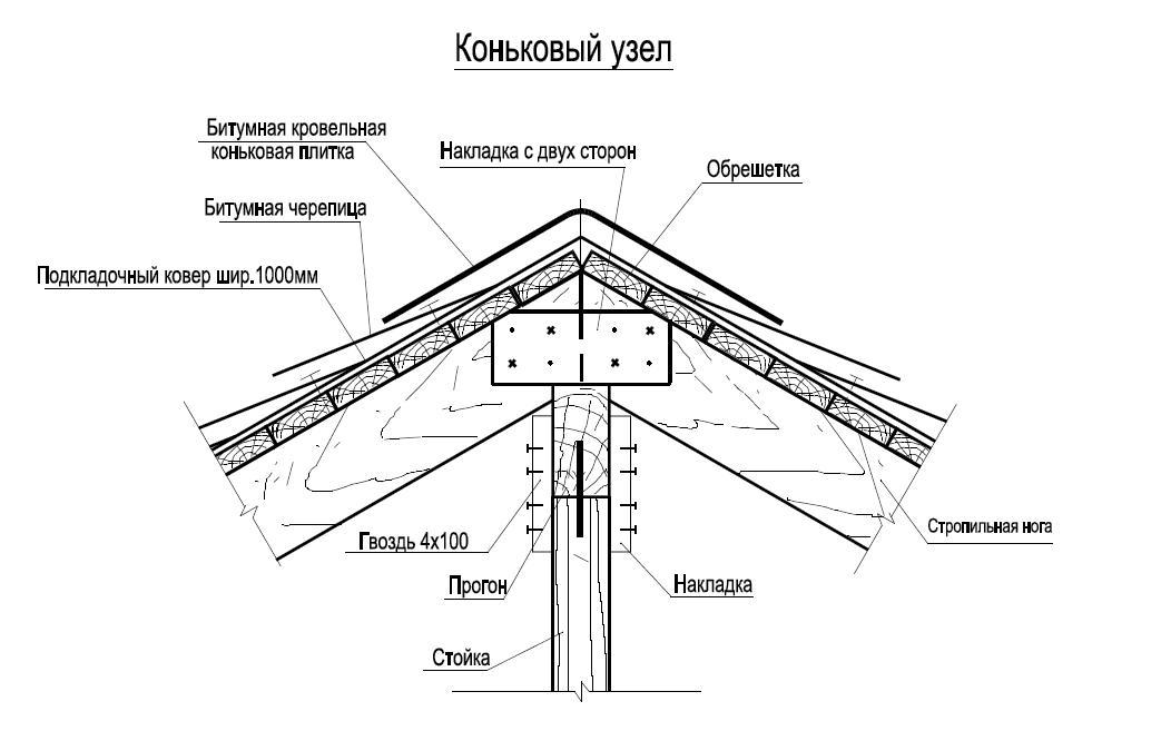 СБЦП 81-2001-07 Государственный сметный норматив ...
