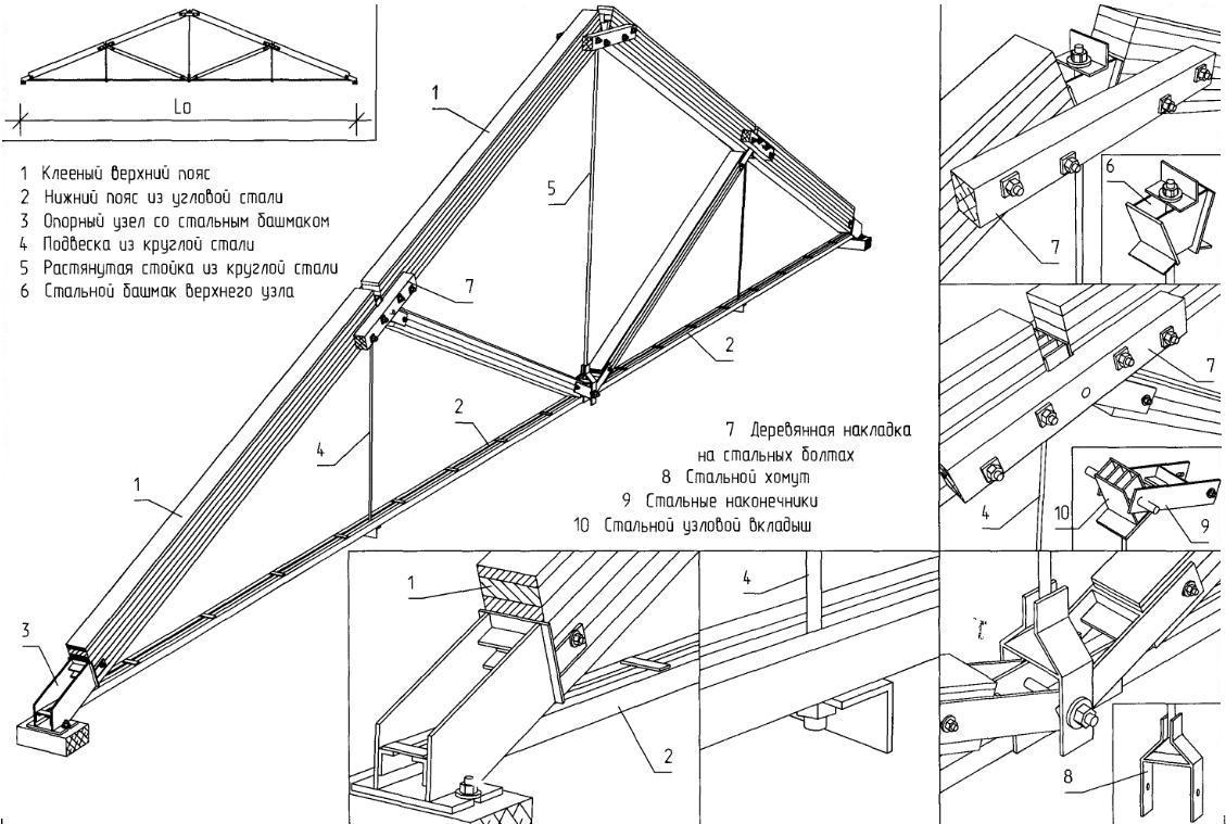 металлодеревянные конструкции крыши подробная схема. kartinka-14.jpg.