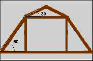рекомендуемы углы наклона стропильных секций ломанной крыши