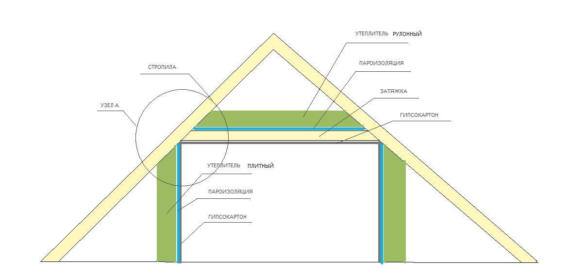 Рисунок 2. Схема устройства