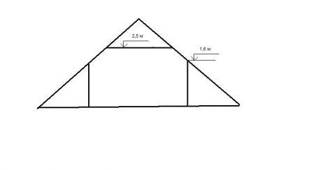 Вариант устройства крыши