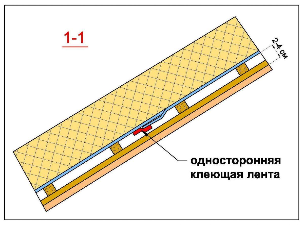 Гидроизоляции из устройство мембраны цена фундаментов