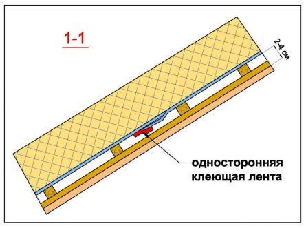 соединение полотен пароизоляционной пленки между собой