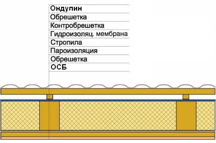 схема с мембраной