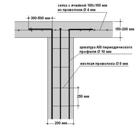 соединение арматуры сваи и ростверка