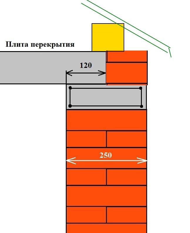 Схема укладки плиты перекрытия