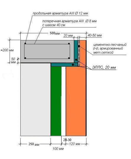 Схема армопояса в многослойной стене
