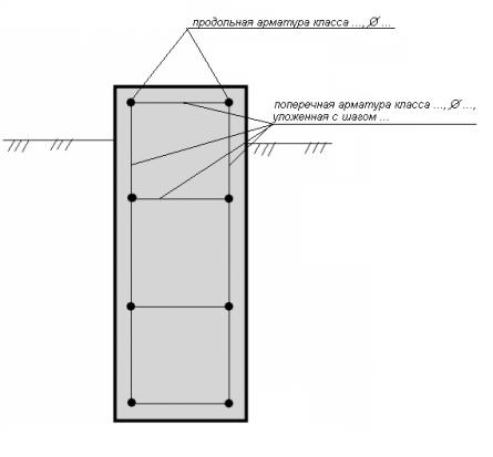 Армирование фундаментной ленты