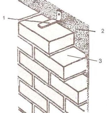 Крепление облицовочной стенки из кирпича
