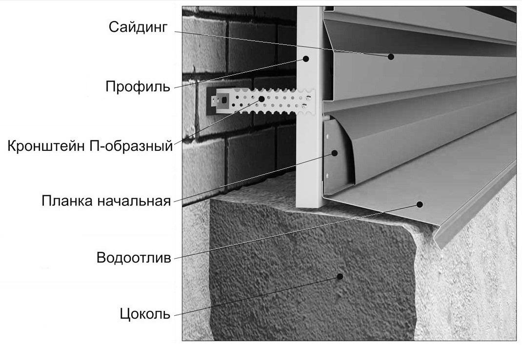 Установить металлический сайдинг