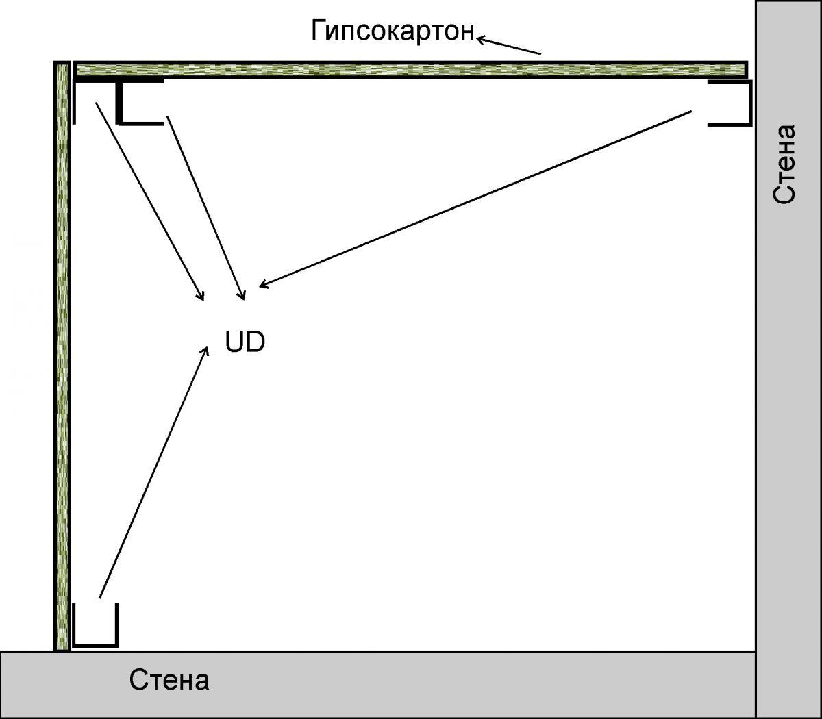Как сделать отображение скрытых файлов в windows