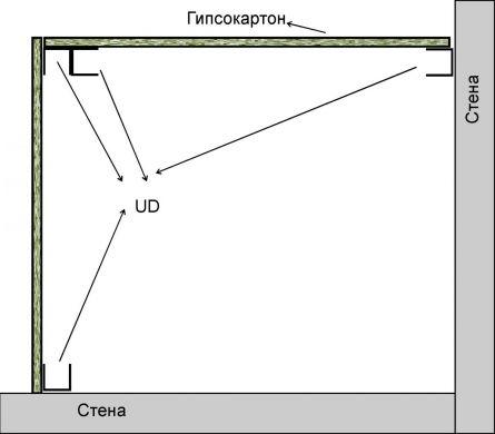 схема каркаса для гипсокартона наружный угол
