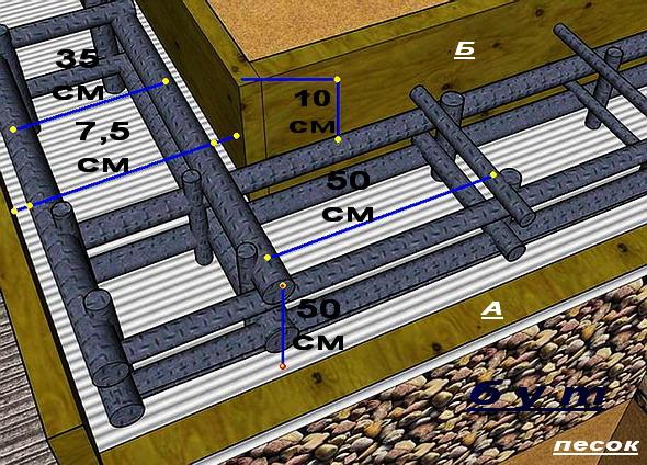 Одноэтажный дом площадью 130 кв.м. инструкция по строительству.  Устройство котлована и каркаса фундамента.