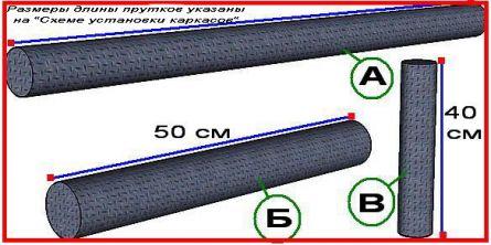Нарезка арматуры для устройства каркаса