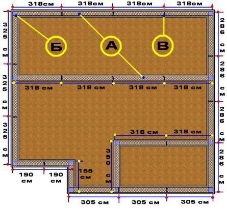 Схема установки каркасов