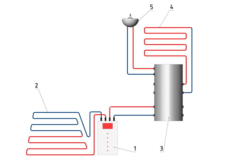 Принципиальная схема обогрева дома с помощью теплового насоса.